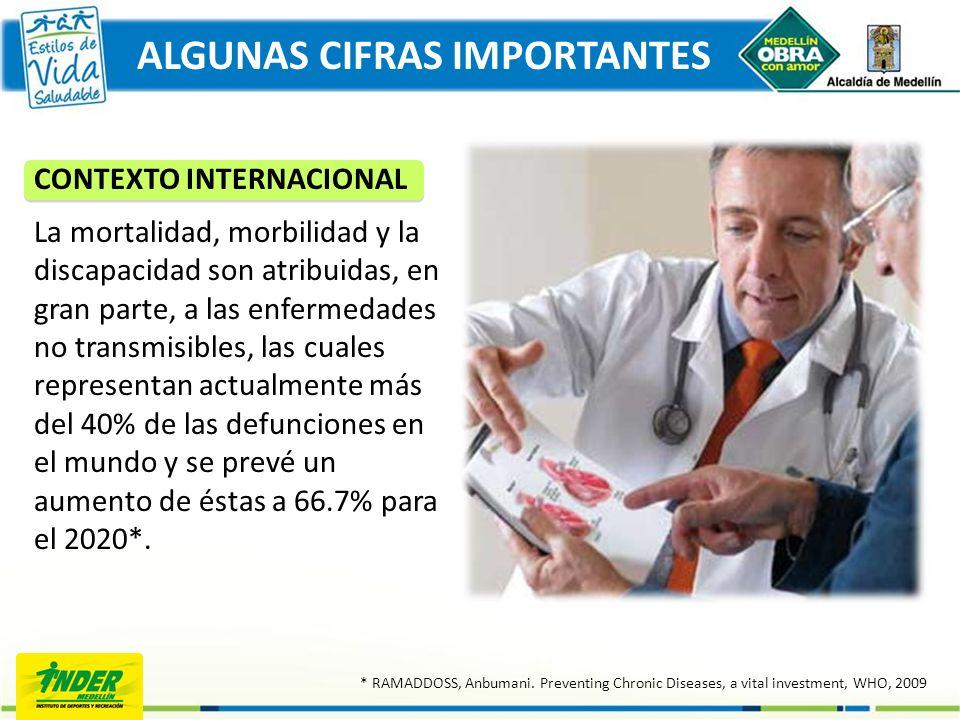 ALGUNAS CIFRAS IMPORTANTES