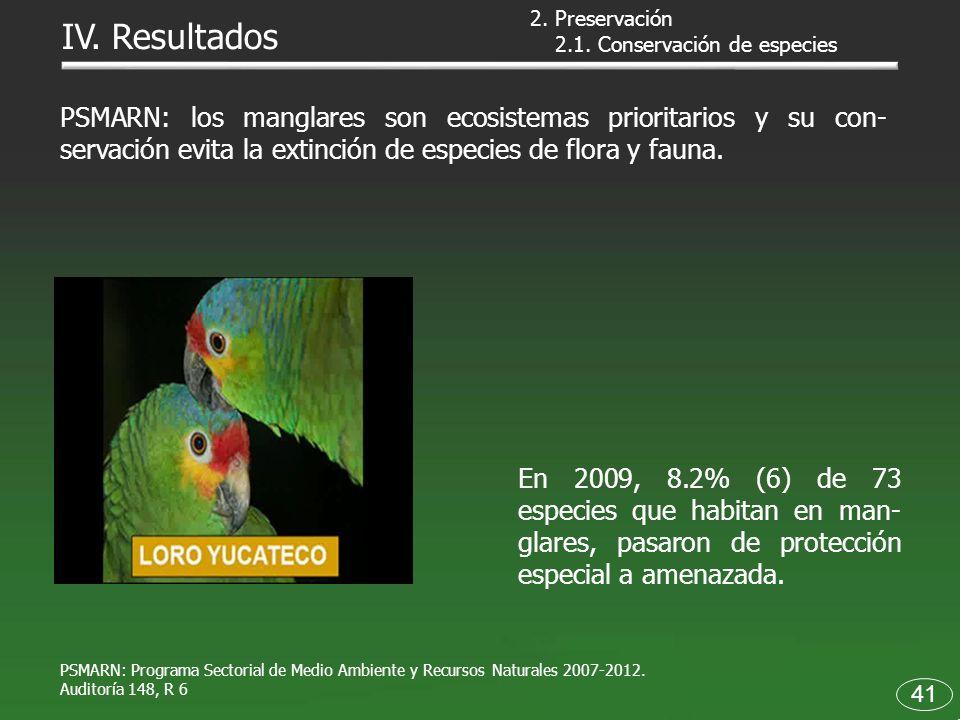 2. Preservación IV. Resultados. 2.1. Conservación de especies.