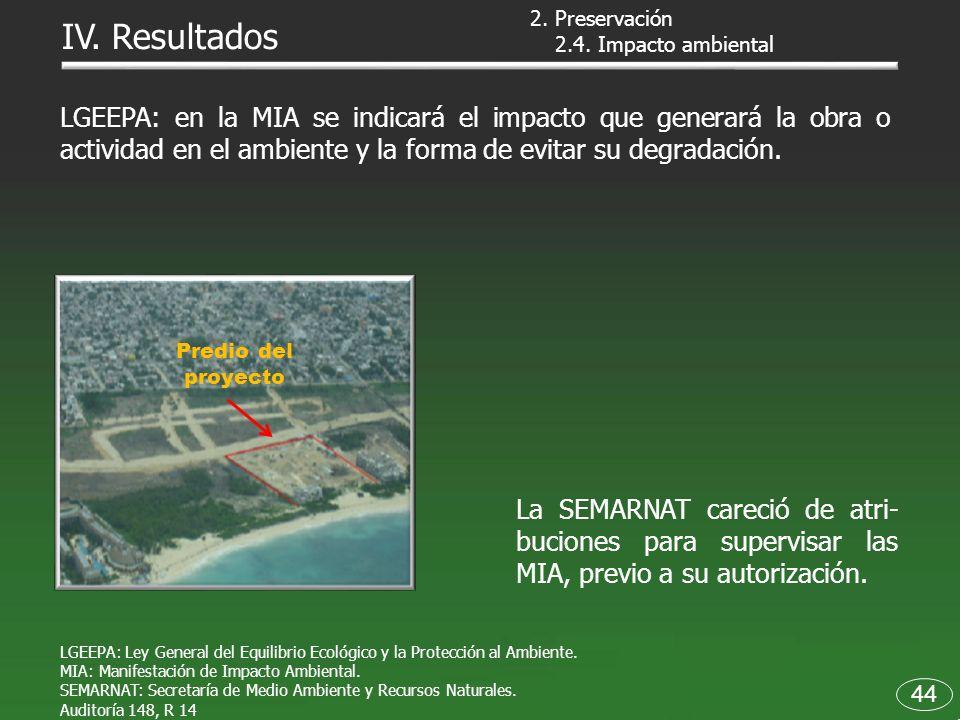 2. Preservación IV. Resultados. 2.4. Impacto ambiental.