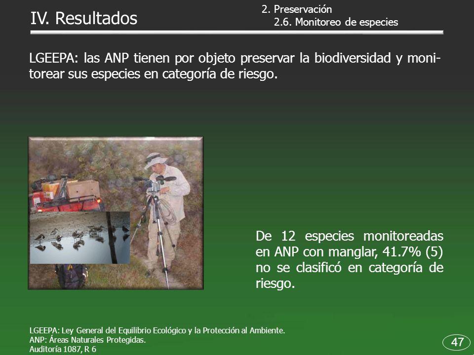 2. Preservación IV. Resultados. 2.6. Monitoreo de especies.