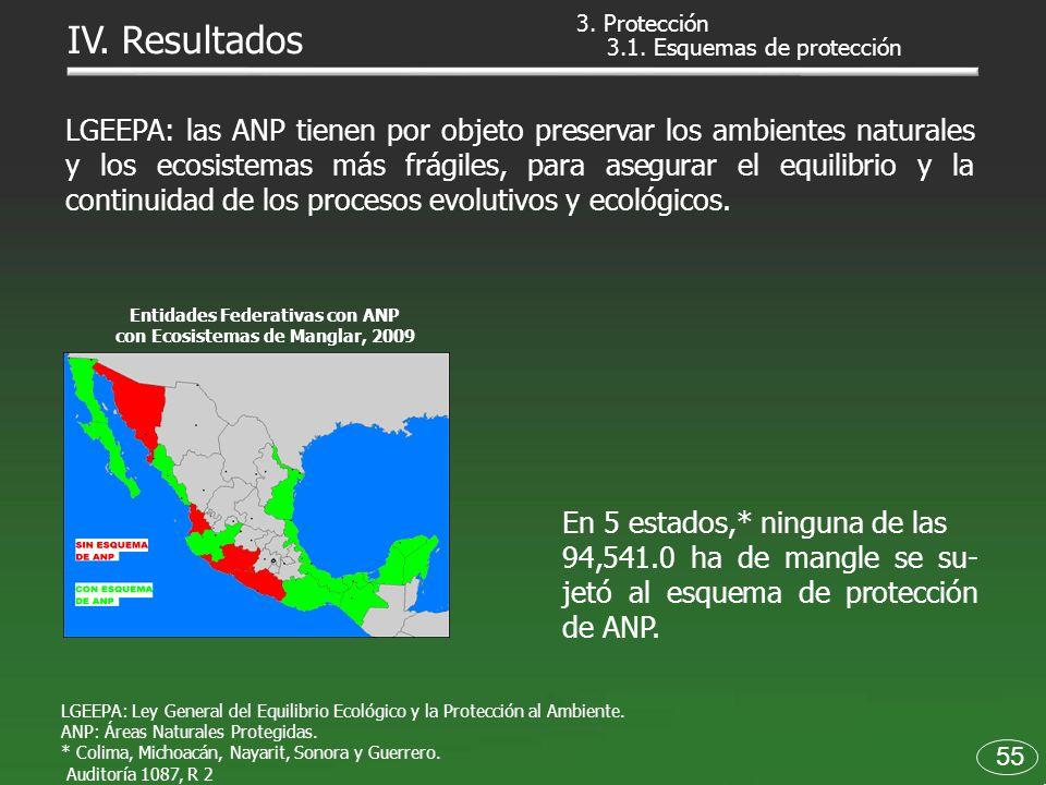 Entidades Federativas con ANP con Ecosistemas de Manglar, 2009