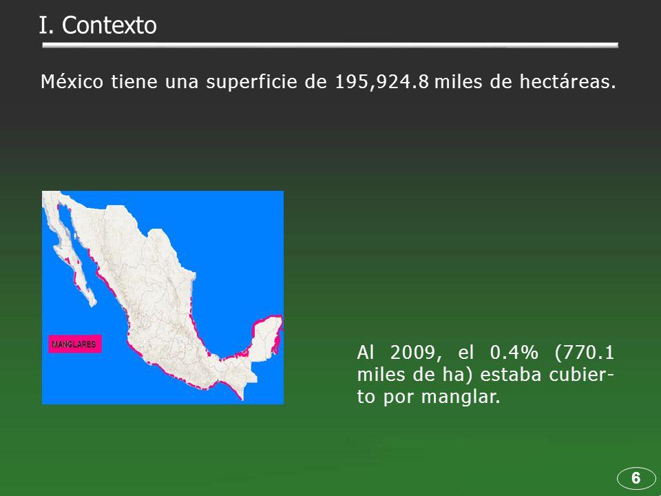 I. Contexto México tiene una superficie de 195,924.8 miles de hectáreas. Al 2009, el 0.4% (770.1 miles de ha) estaba cubier-to por manglar.