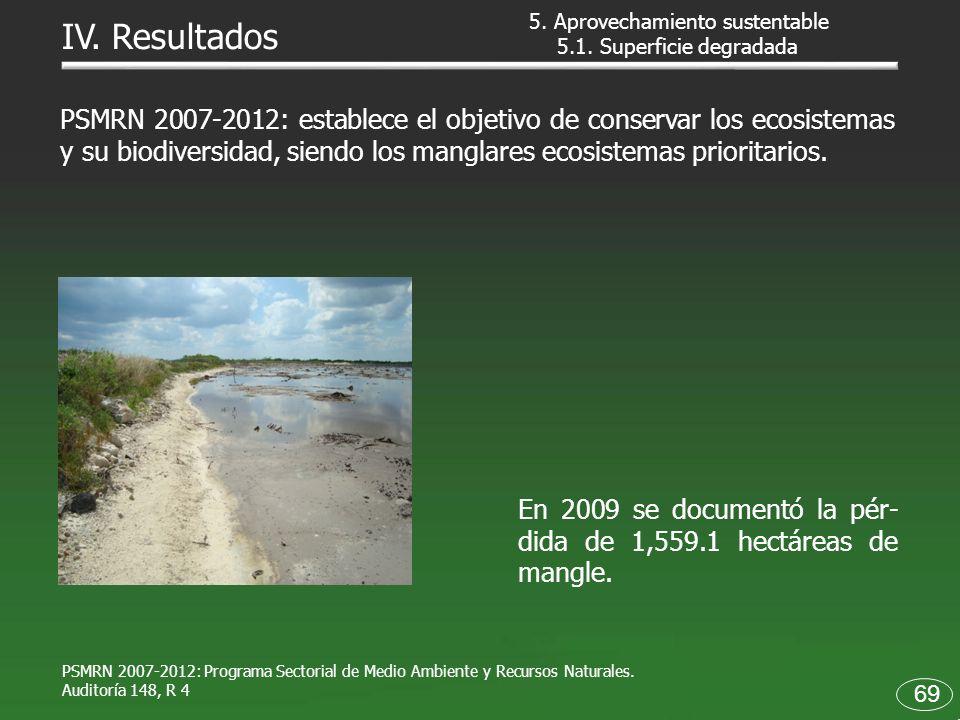 5. Aprovechamiento sustentable