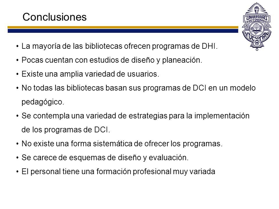 Conclusiones La mayoría de las bibliotecas ofrecen programas de DHI.