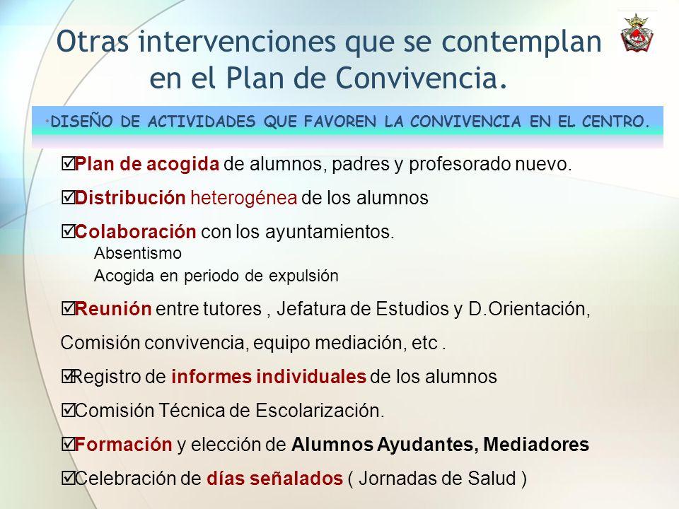 Otras intervenciones que se contemplan en el Plan de Convivencia.