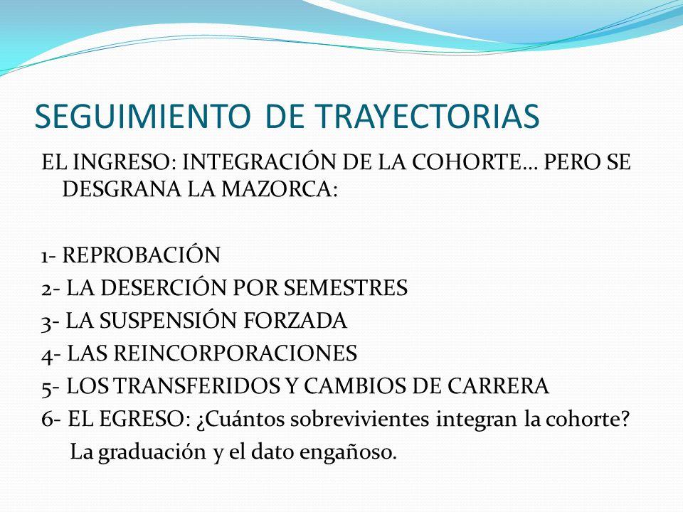 SEGUIMIENTO DE TRAYECTORIAS