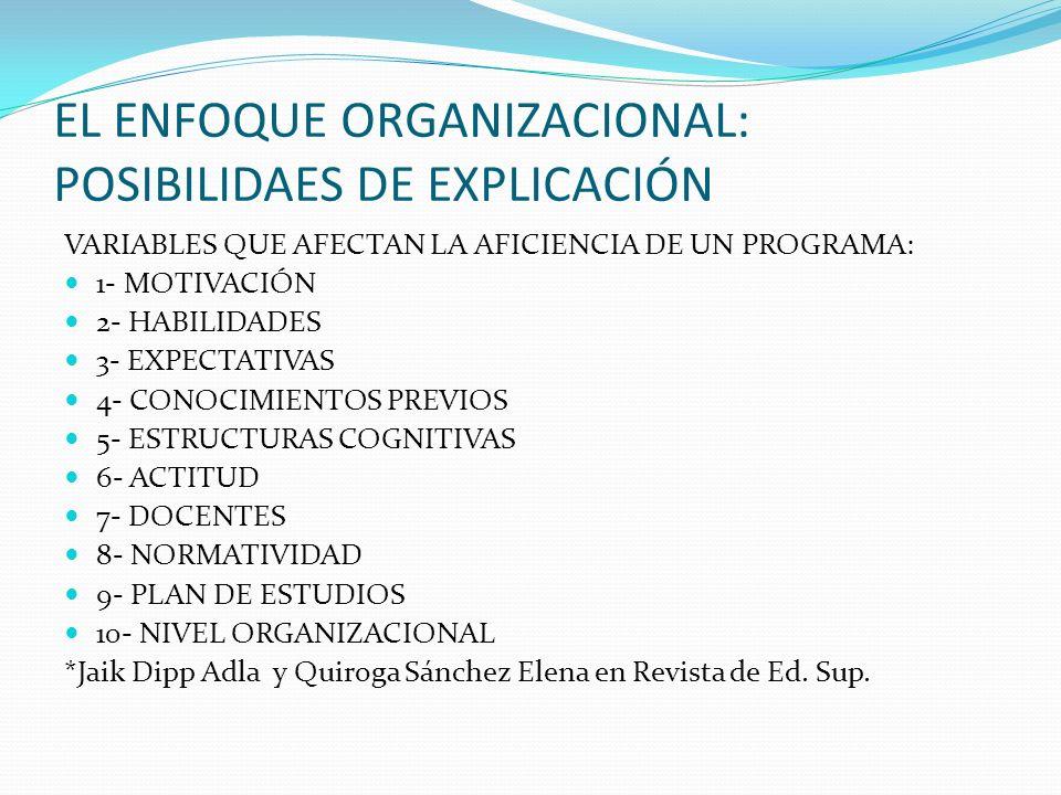 EL ENFOQUE ORGANIZACIONAL: POSIBILIDAES DE EXPLICACIÓN