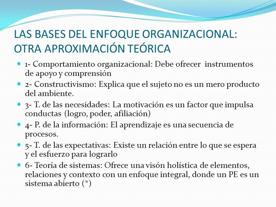 LAS BASES DEL ENFOQUE ORGANIZACIONAL: OTRA APROXIMACIÓN TEÓRICA