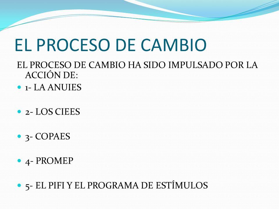 EL PROCESO DE CAMBIO EL PROCESO DE CAMBIO HA SIDO IMPULSADO POR LA ACCIÓN DE: 1- LA ANUIES. 2- LOS CIEES.