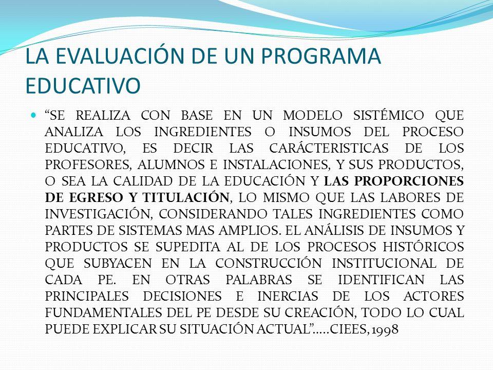 LA EVALUACIÓN DE UN PROGRAMA EDUCATIVO