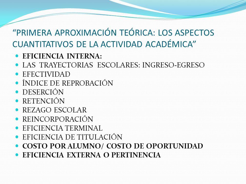PRIMERA APROXIMACIÓN TEÓRICA: LOS ASPECTOS CUANTITATIVOS DE LA ACTIVIDAD ACADÉMICA