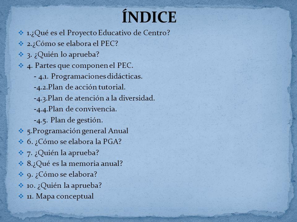 ÍNDICE 1.¿Qué es el Proyecto Educativo de Centro