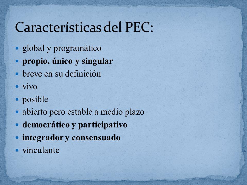 Características del PEC: