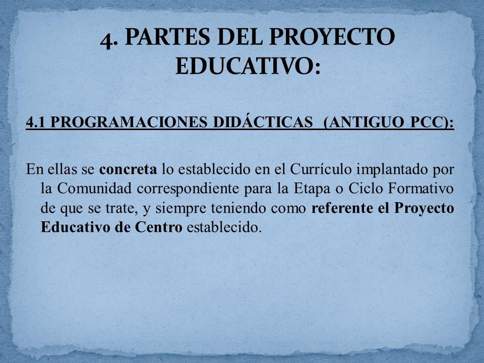 4. PARTES DEL PROYECTO EDUCATIVO: