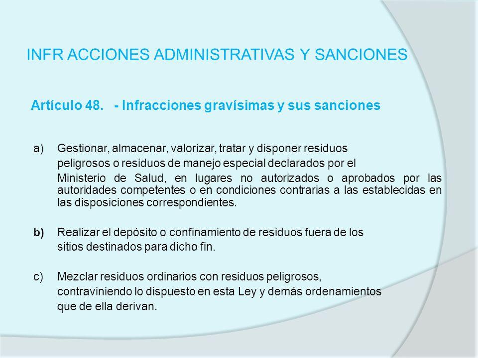 INFR ACCIONES ADMINISTRATIVAS Y SANCIONES