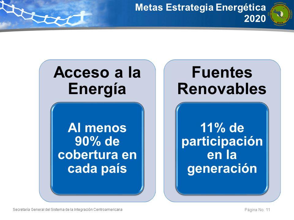 Metas Estrategia Energética 2020