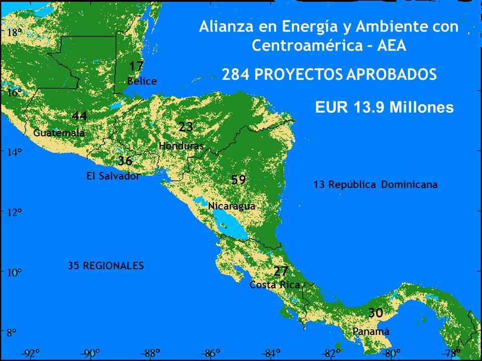 Alianza en Energía y Ambiente con Centroamérica – AEA