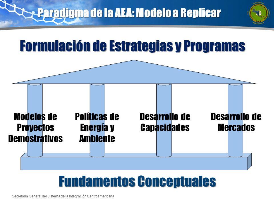Formulación de Estrategias y Programas