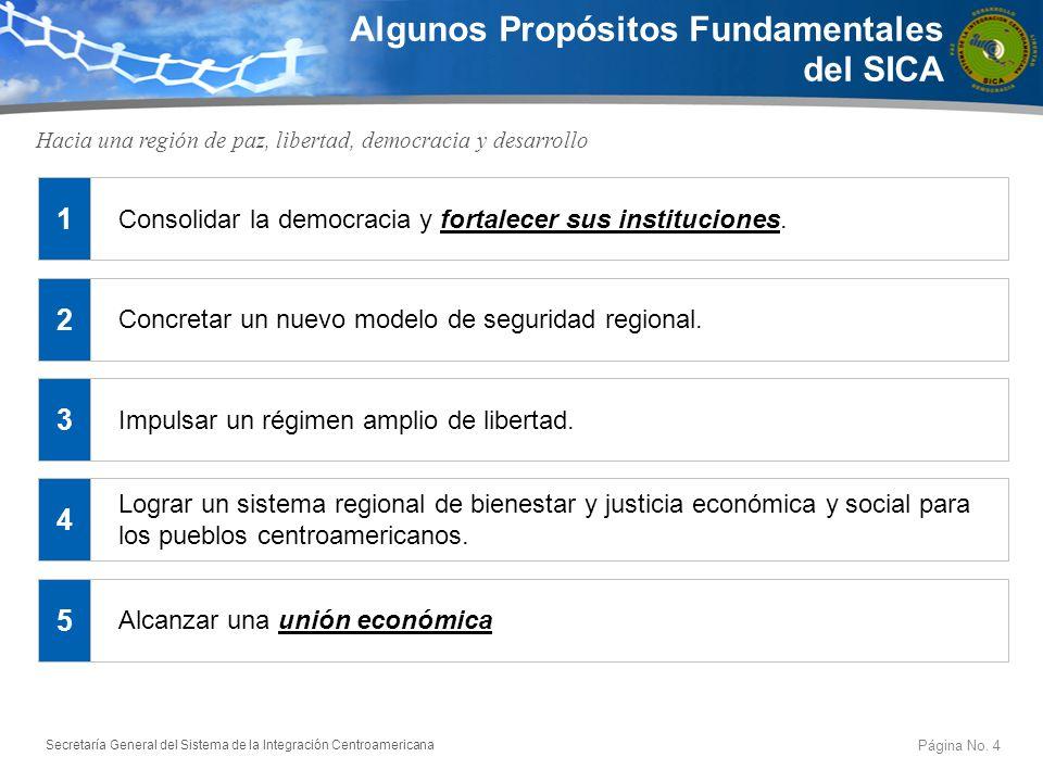 Algunos Propósitos Fundamentales del SICA