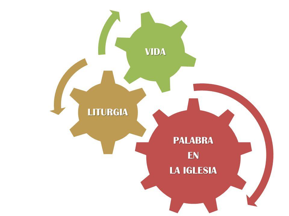 VIDA LITURGIA PALABRA EN LA IGLESIA