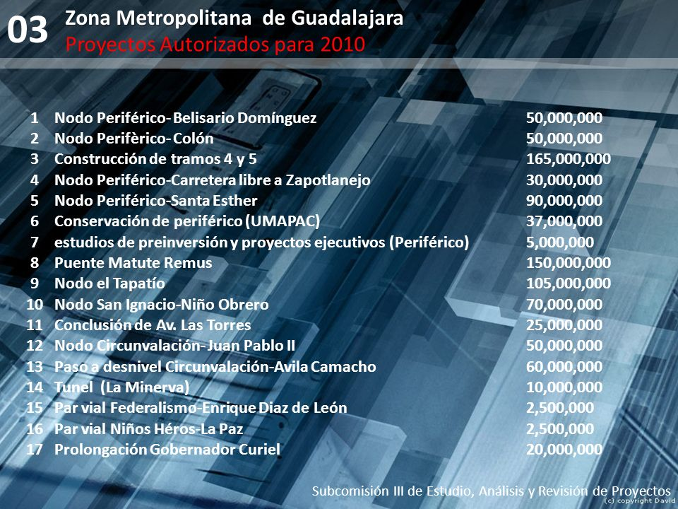 03 Zona Metropolitana de Guadalajara Proyectos Autorizados para 2010 1