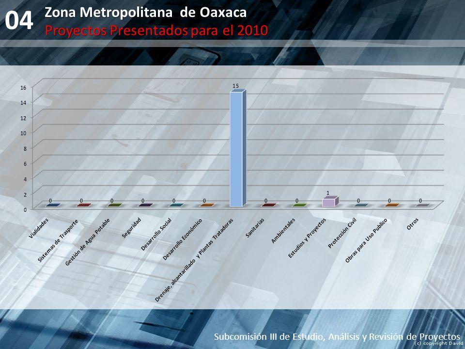 04 Zona Metropolitana de Oaxaca Proyectos Presentados para el 2010