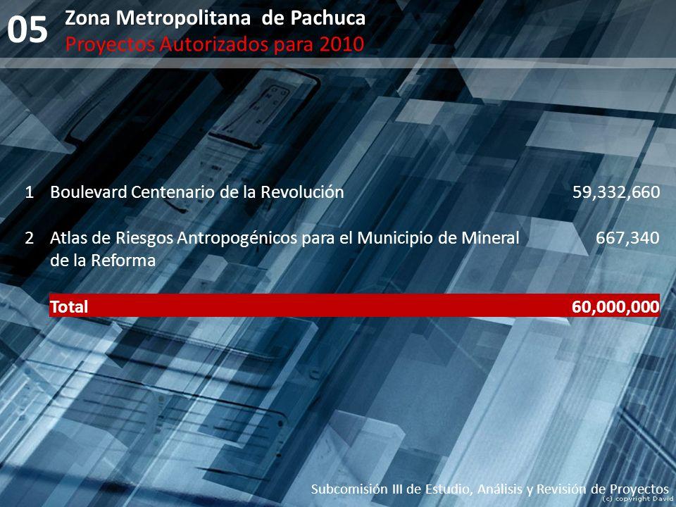 05 Zona Metropolitana de Pachuca Proyectos Autorizados para 2010 1