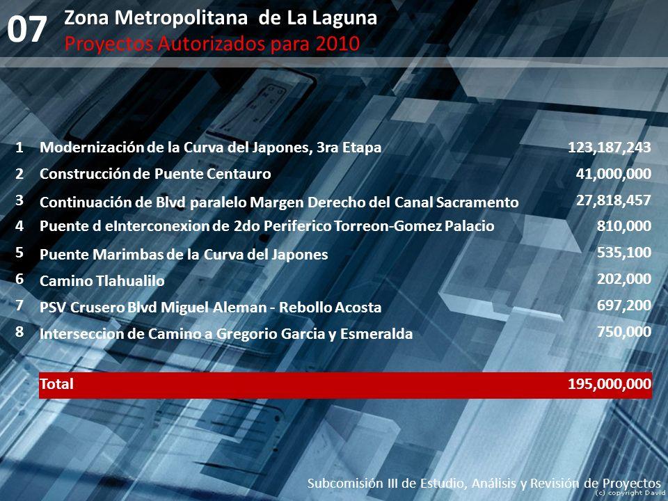 07 Zona Metropolitana de La Laguna Proyectos Autorizados para 2010 1