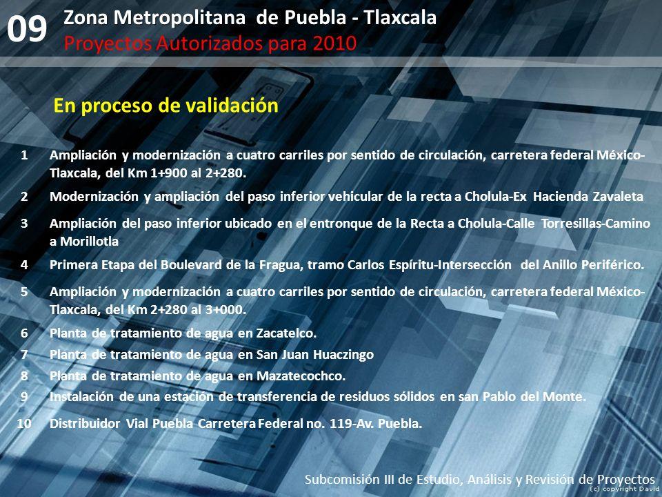 09 Zona Metropolitana de Puebla - Tlaxcala