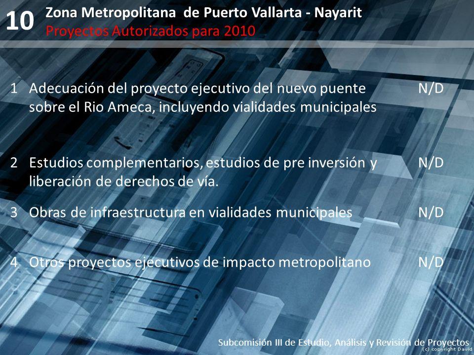 10 Zona Metropolitana de Puerto Vallarta - Nayarit