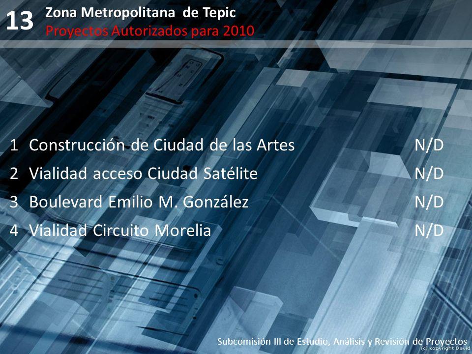 13 1 Construcción de Ciudad de las Artes N/D 2