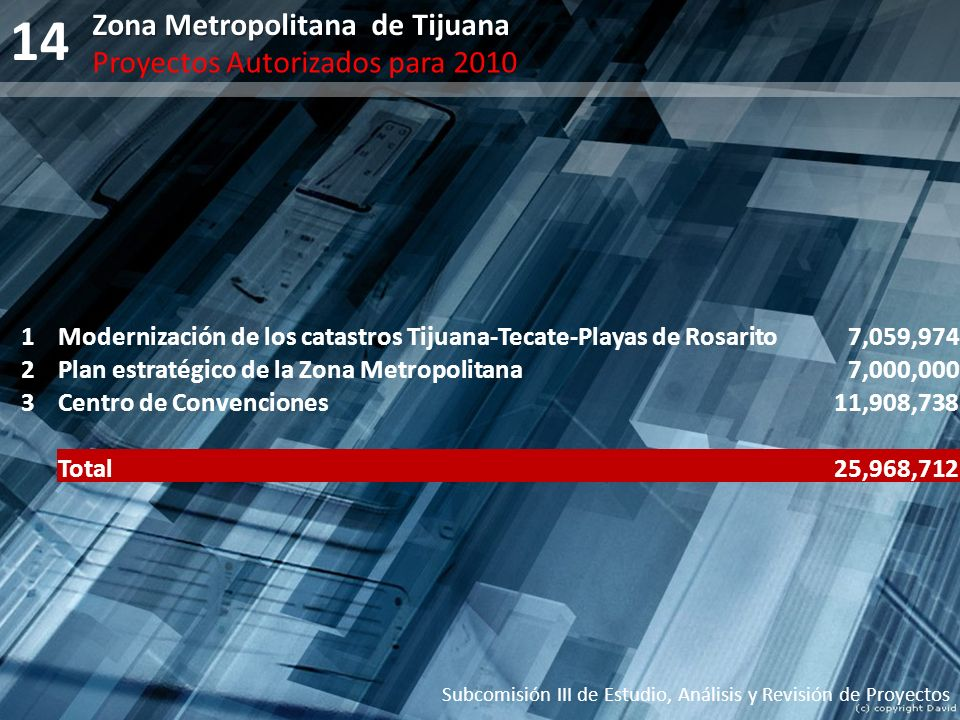 14 Zona Metropolitana de Tijuana Proyectos Autorizados para 2010 1