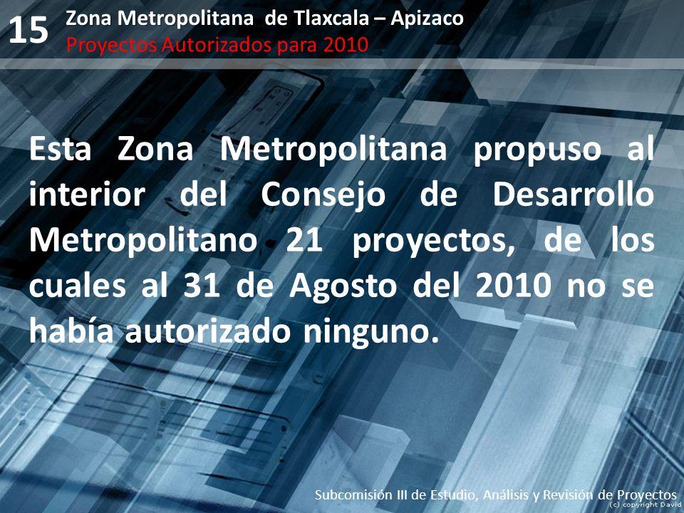 15 Zona Metropolitana de Tlaxcala – Apizaco. Proyectos Autorizados para 2010.
