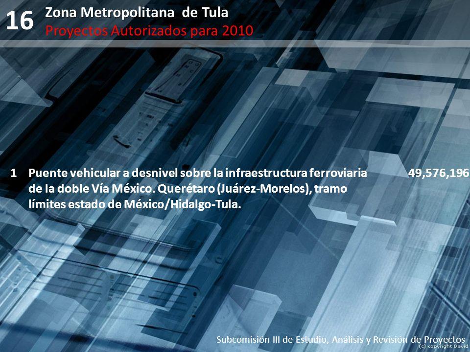 16 Zona Metropolitana de Tula Proyectos Autorizados para 2010 1
