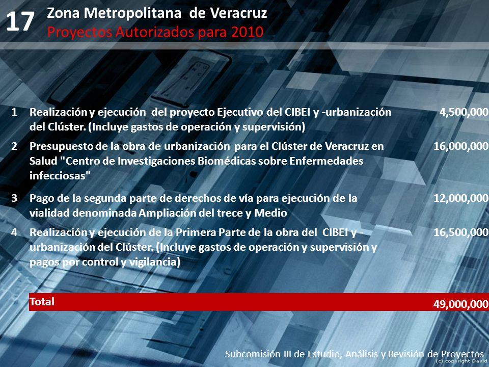 17 Zona Metropolitana de Veracruz Proyectos Autorizados para 2010 1