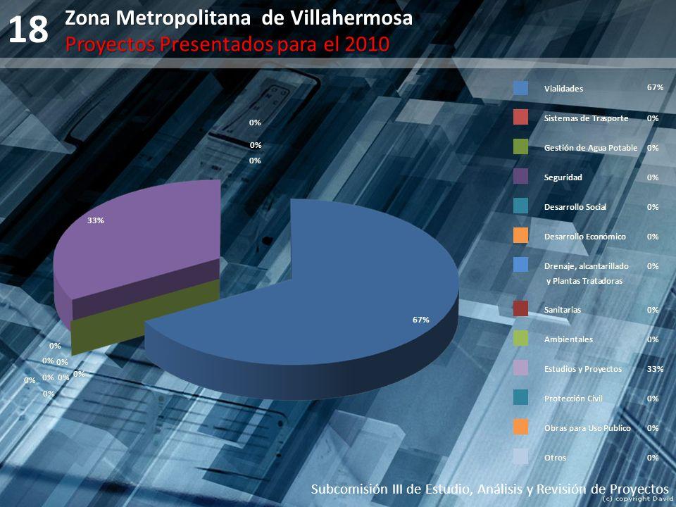 18 Zona Metropolitana de Villahermosa