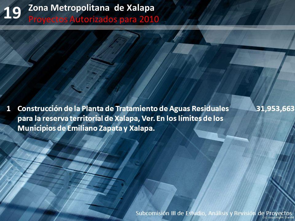 19 Zona Metropolitana de Xalapa Proyectos Autorizados para 2010 1