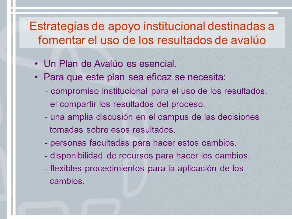 Estrategias de apoyo institucional destinadas a fomentar el uso de los resultados de avalúo