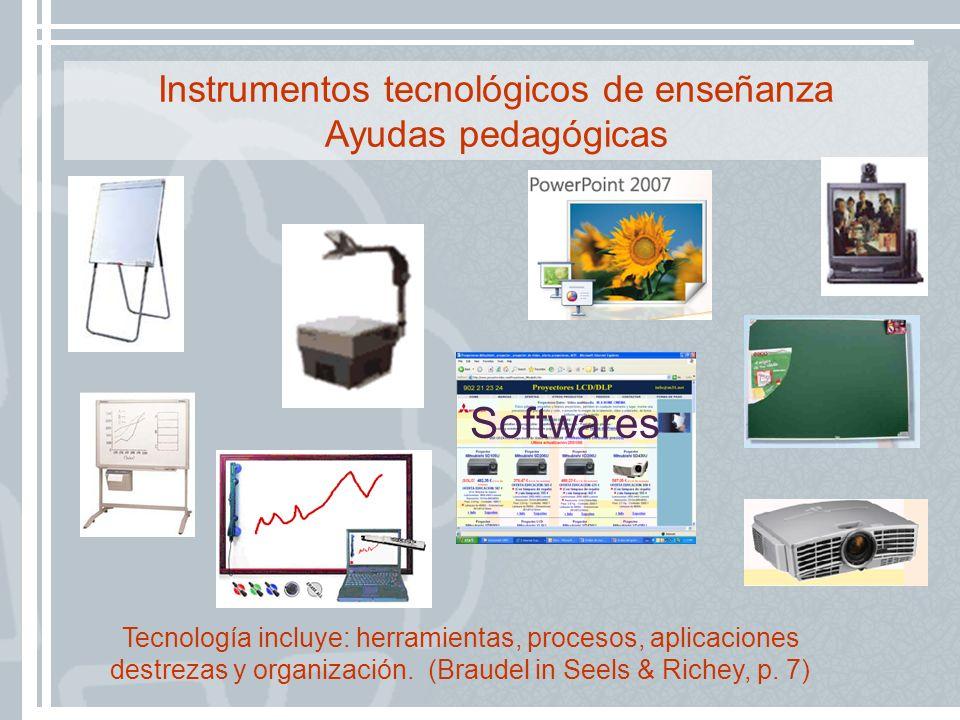 Instrumentos tecnológicos de enseñanza Ayudas pedagógicas