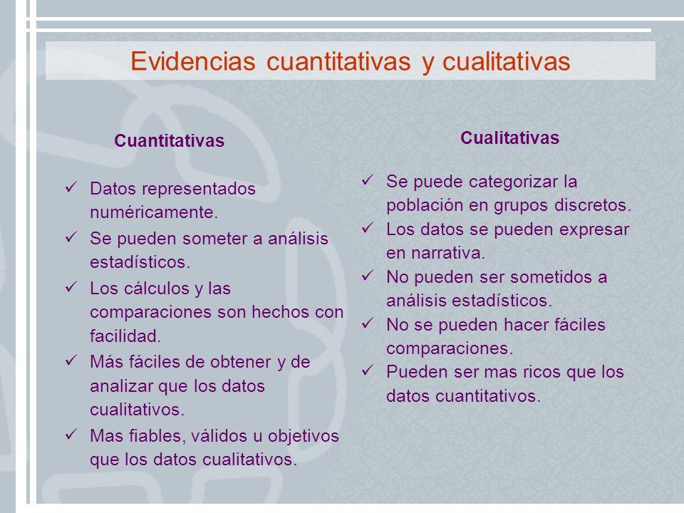 Evidencias cuantitativas y cualitativas
