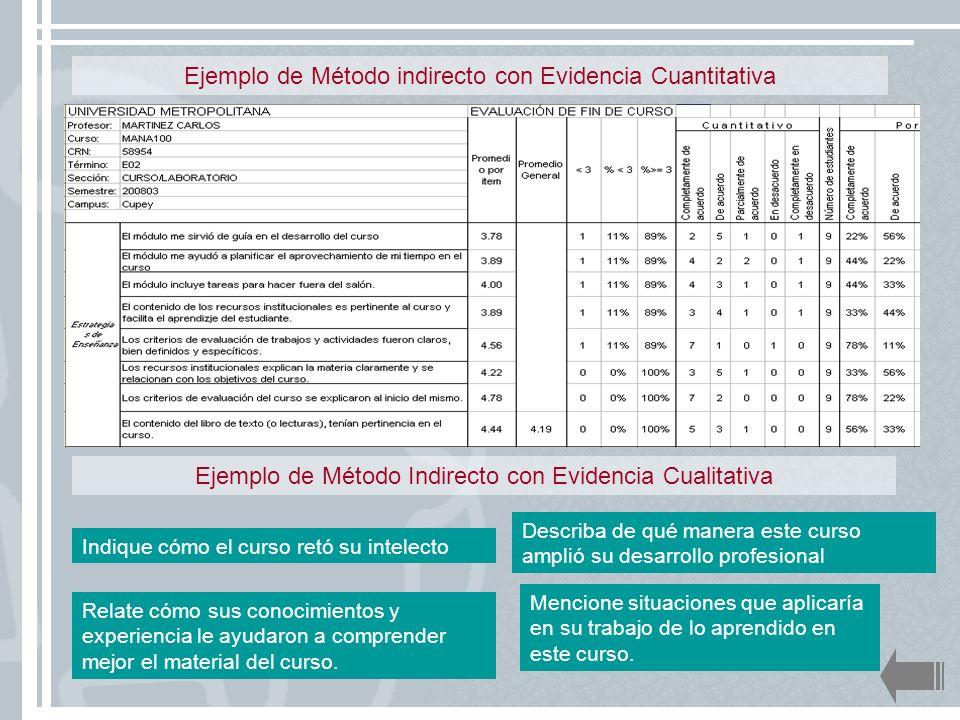 Ejemplo de Método indirecto con Evidencia Cuantitativa