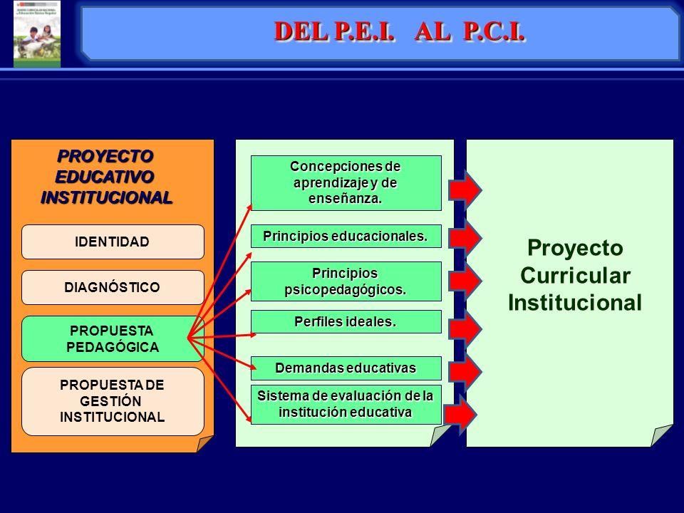 DEL P.E.I. AL P.C.I. Proyecto Curricular Institucional PROYECTO
