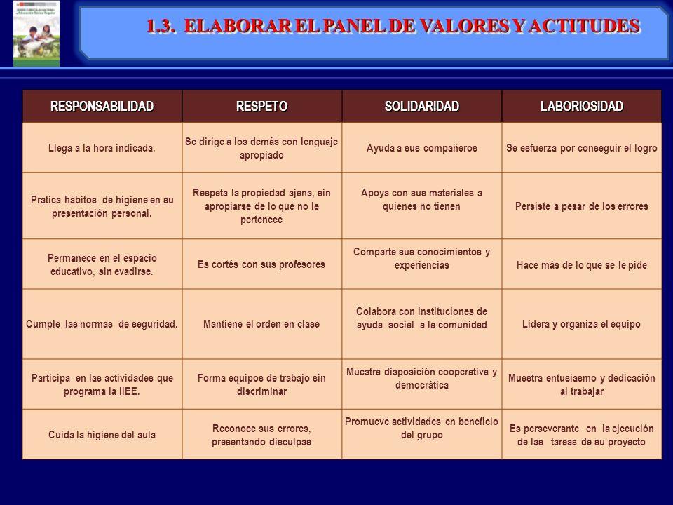 1.3. ELABORAR EL PANEL DE VALORES Y ACTITUDES