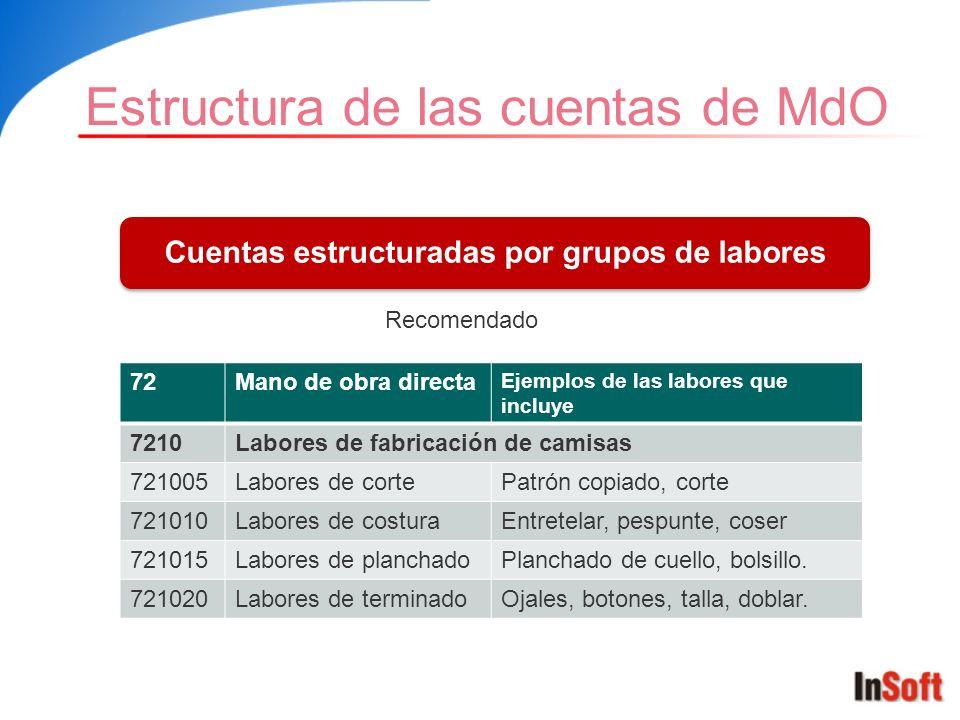 Cuentas estructuradas por grupos de labores