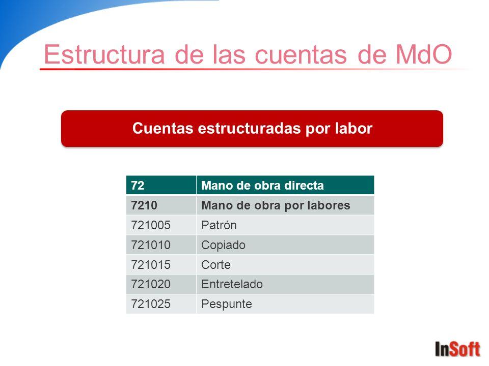 Cuentas estructuradas por labor