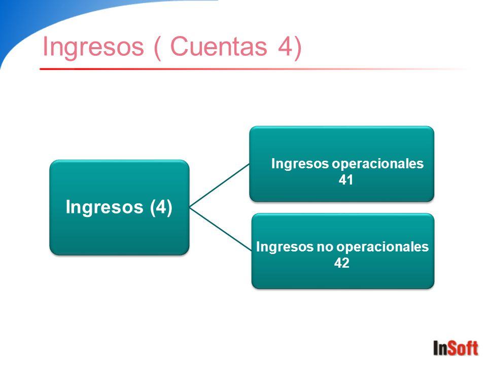 Ingresos ( Cuentas 4) Ingresos (4) Ingresos operacionales 41