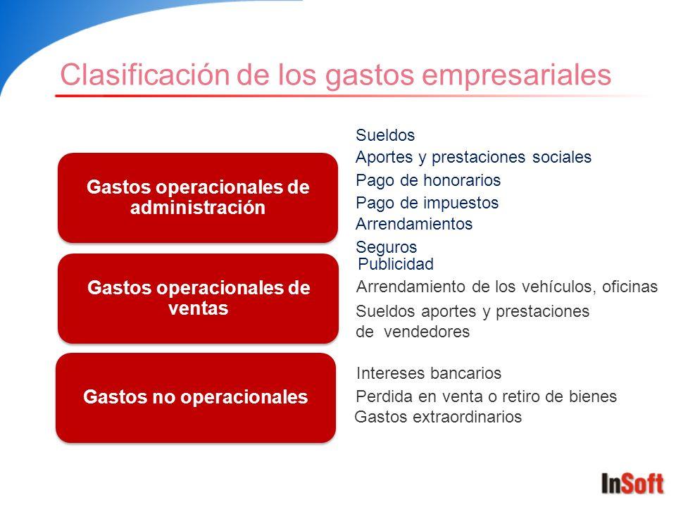 Clasificación de los gastos empresariales