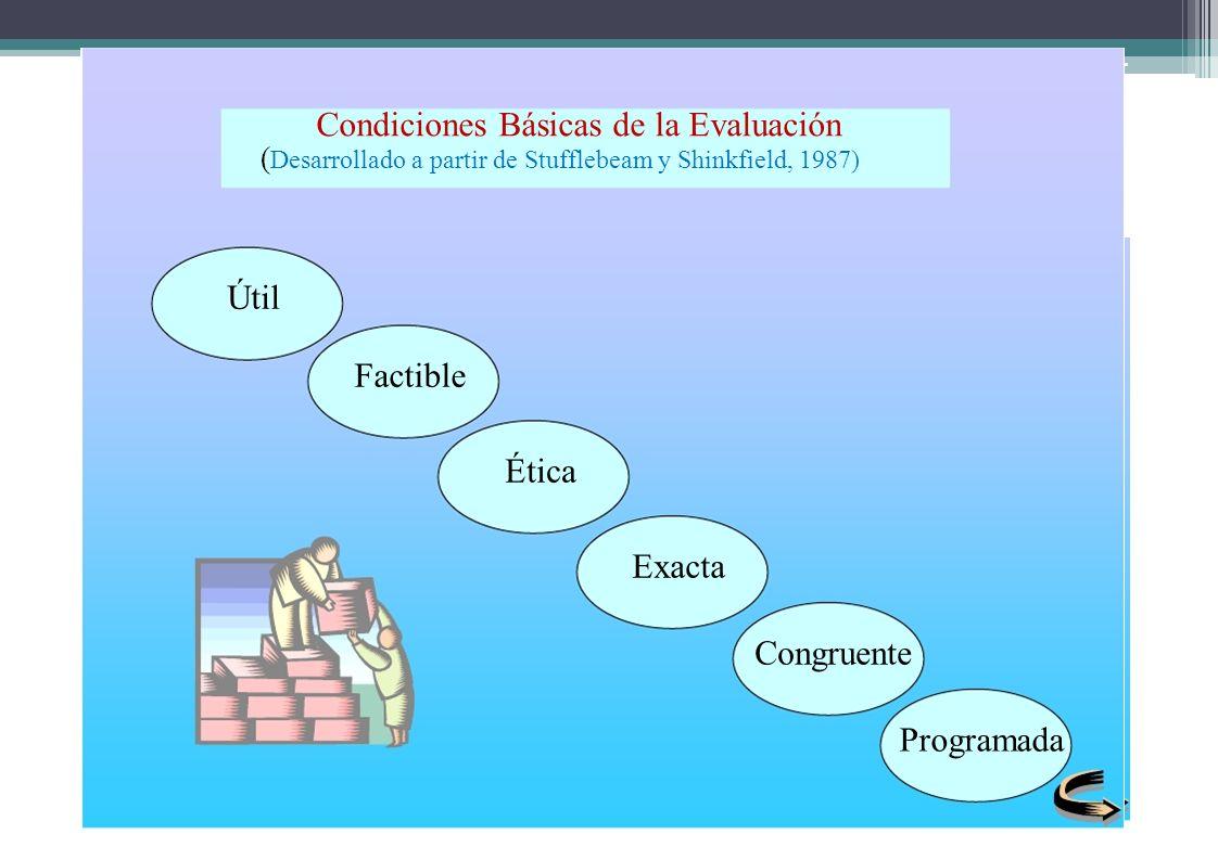 Condiciones Básicas de la Evaluación
