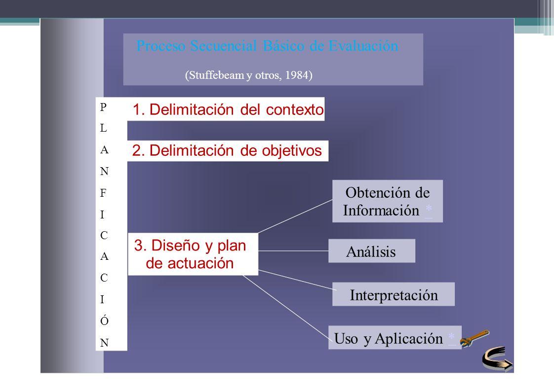 Proceso Secuencial Básico de Evaluación