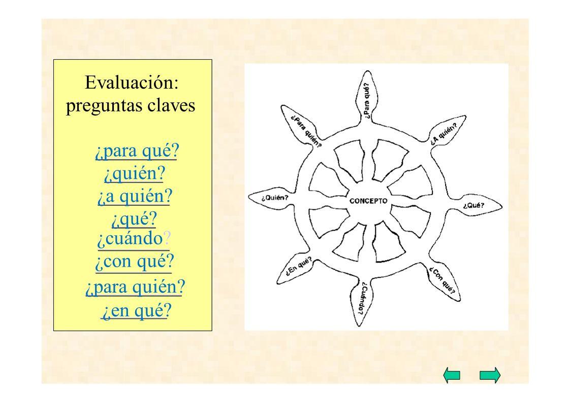 Evaluación: preguntas claves ¿para qué ¿quién ¿a quién ¿qué
